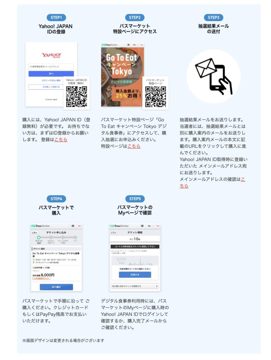 デジタル版購入&利用方法
