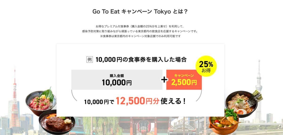 『Go To Eat キャンペーン Tokyo』とは?