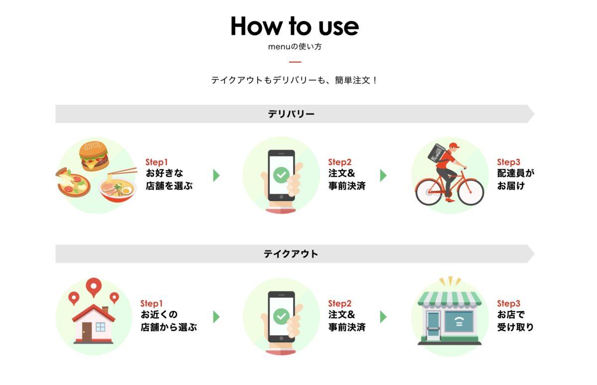 アプリ1つでデリバリーとテイクアウト両方の注文をすることが出来る便利なサービス。